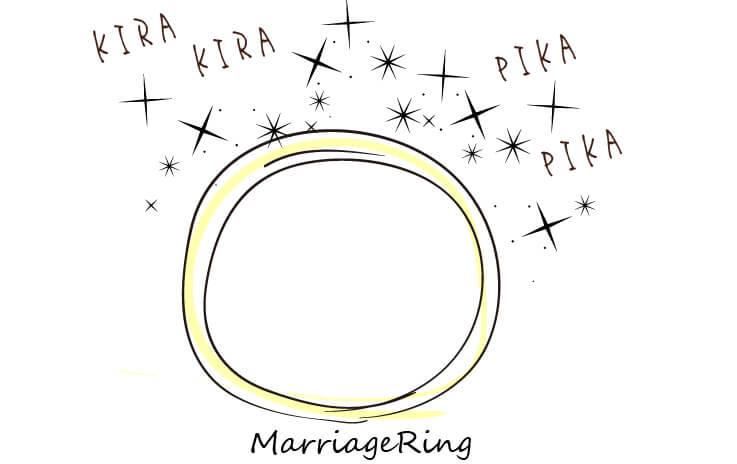新品仕上げをしてキラキラになった指輪のイラスト