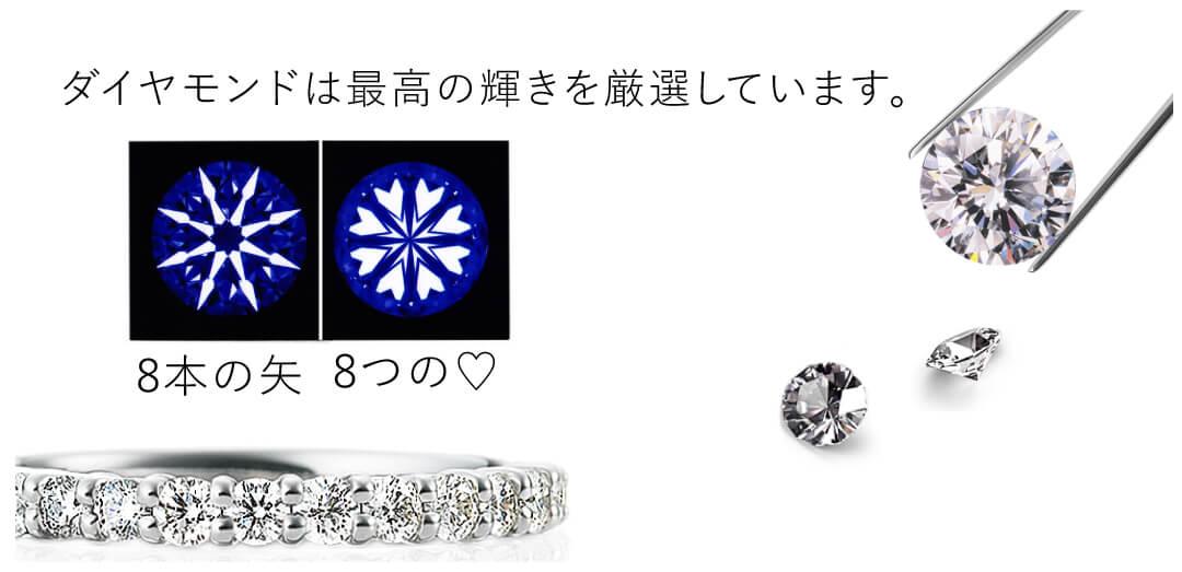 エタニティリングに使用するダイヤモンドのイメージ