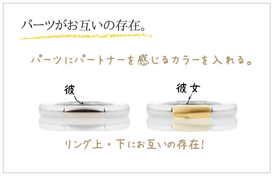結婚指輪『ふたりの絆』のパーツの素材の選び方